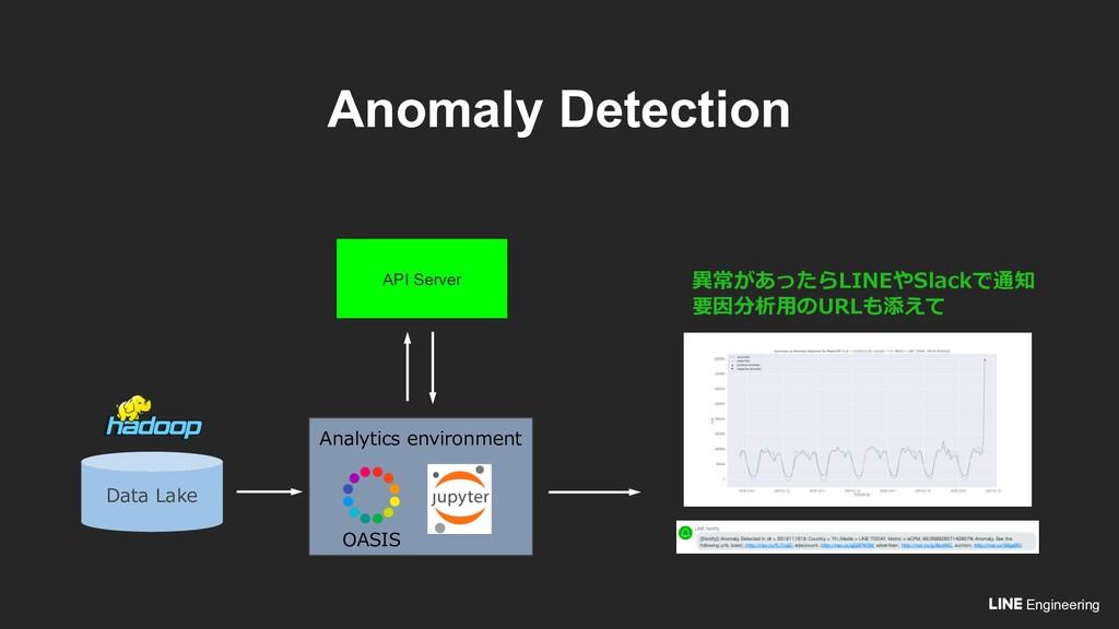 Engineering Anomaly Detection API Server ...