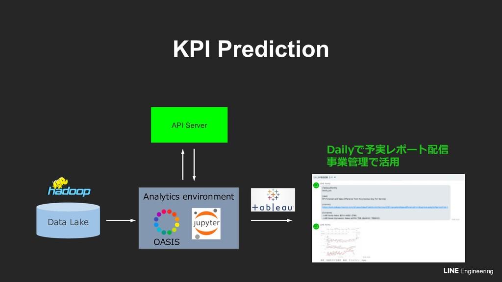 Engineering KPI Prediction    ...