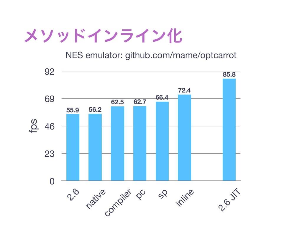 ϝιουΠϯϥΠϯԽ NES emulator: github.com/mame/optcar...