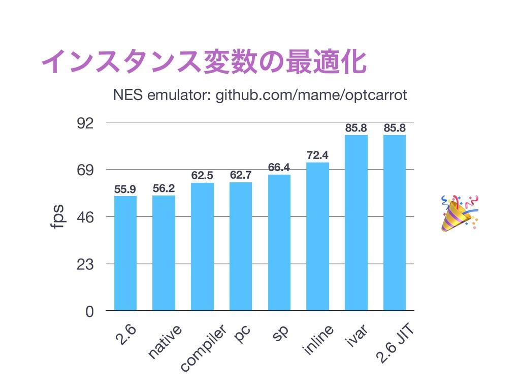 Πϯελϯεมͷ࠷దԽ NES emulator: github.com/mame/optc...