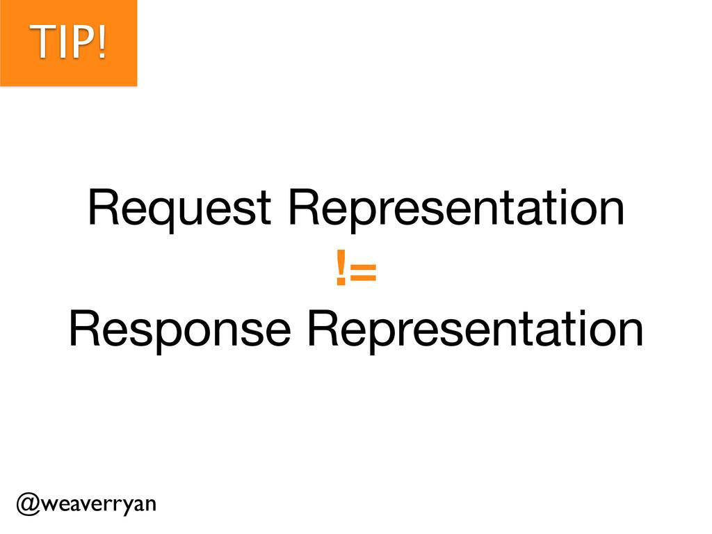 TIP! Request Representation  != Response Repres...