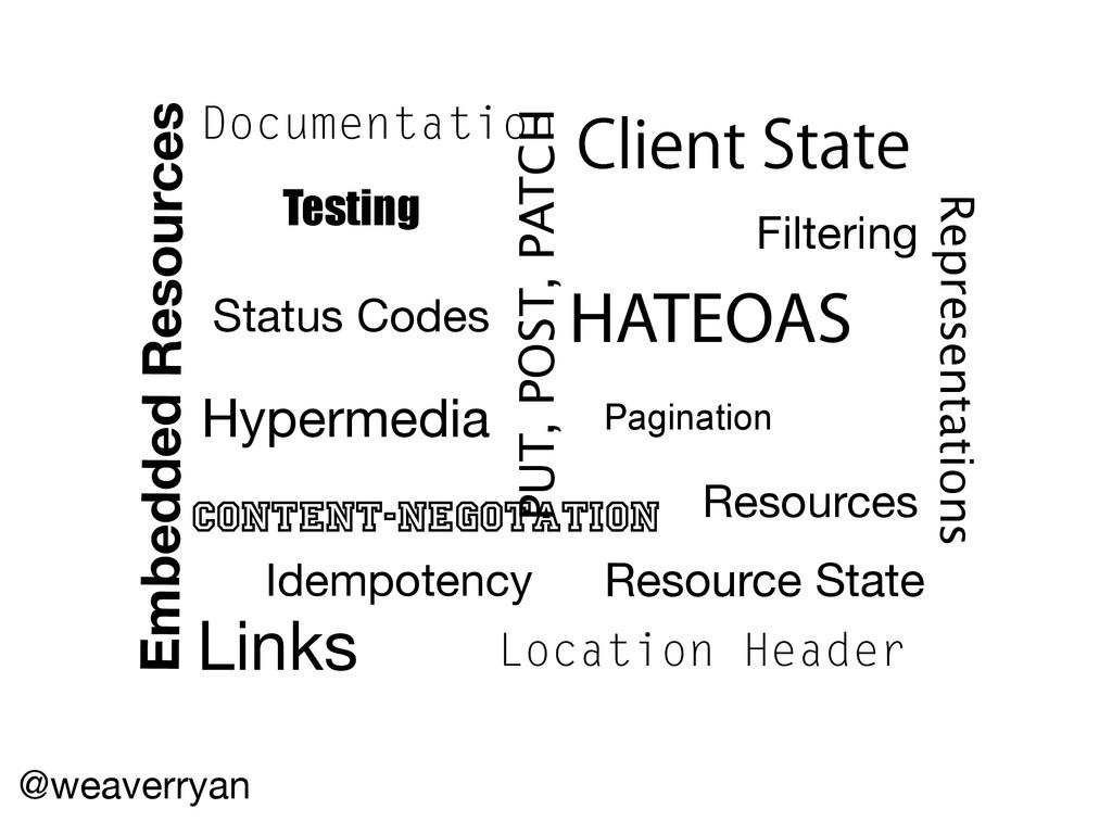 @weaverryan Documentation Resources Hypermedia ...