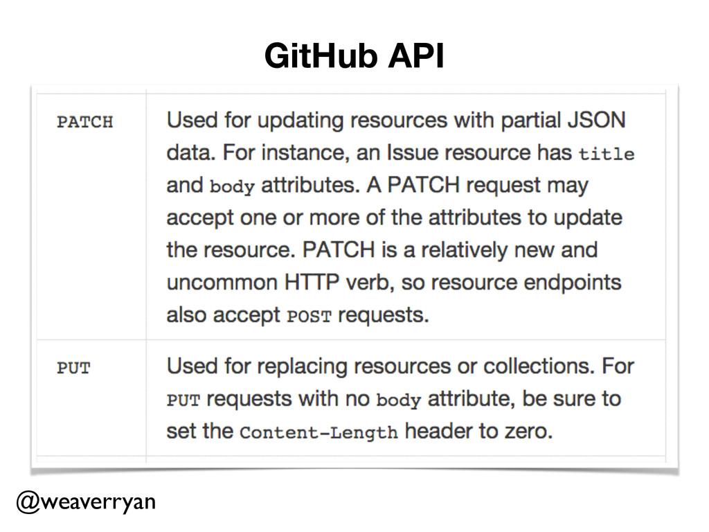@weaverryan GitHub API