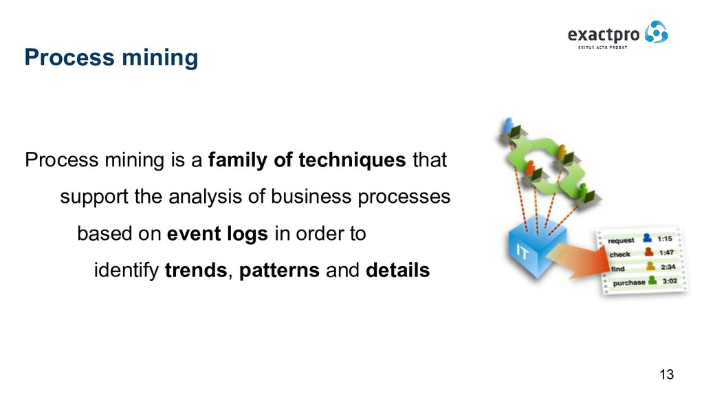 Process mining Process mining is a family of te...