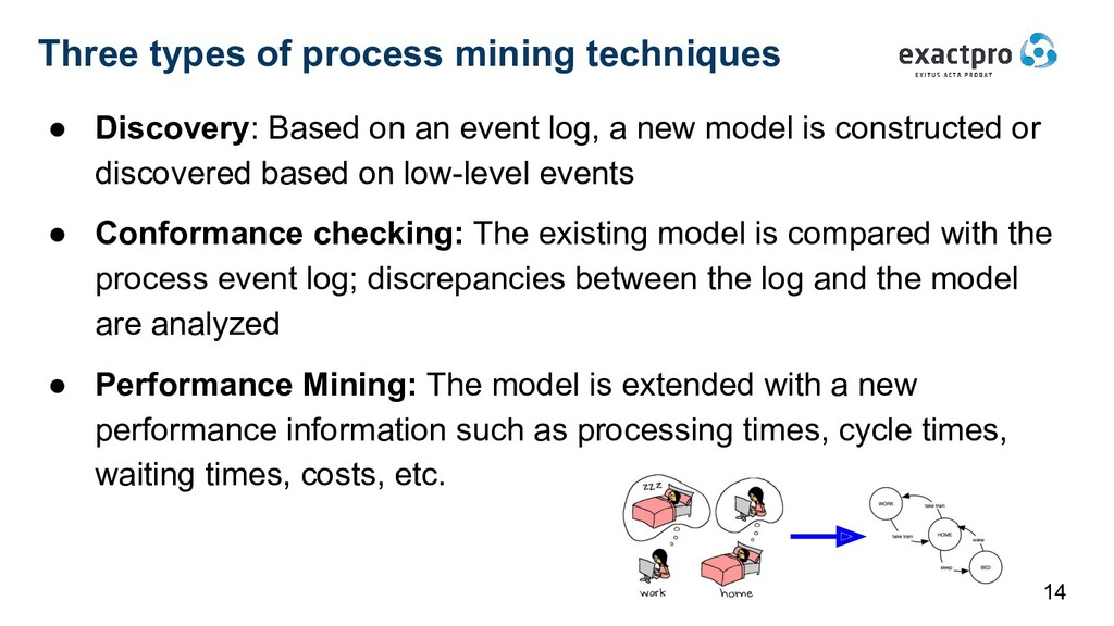 Three types of process mining techniques ● Disc...