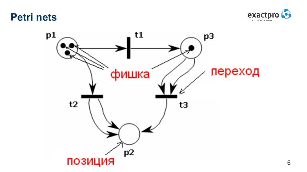 6 Petri nets