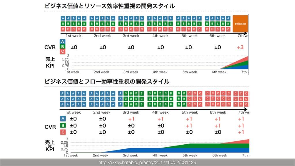 ϏδωεՁ ϑϩʔޮ Ϧιʔεޮ http://i2key.hateblo.jp/ent...