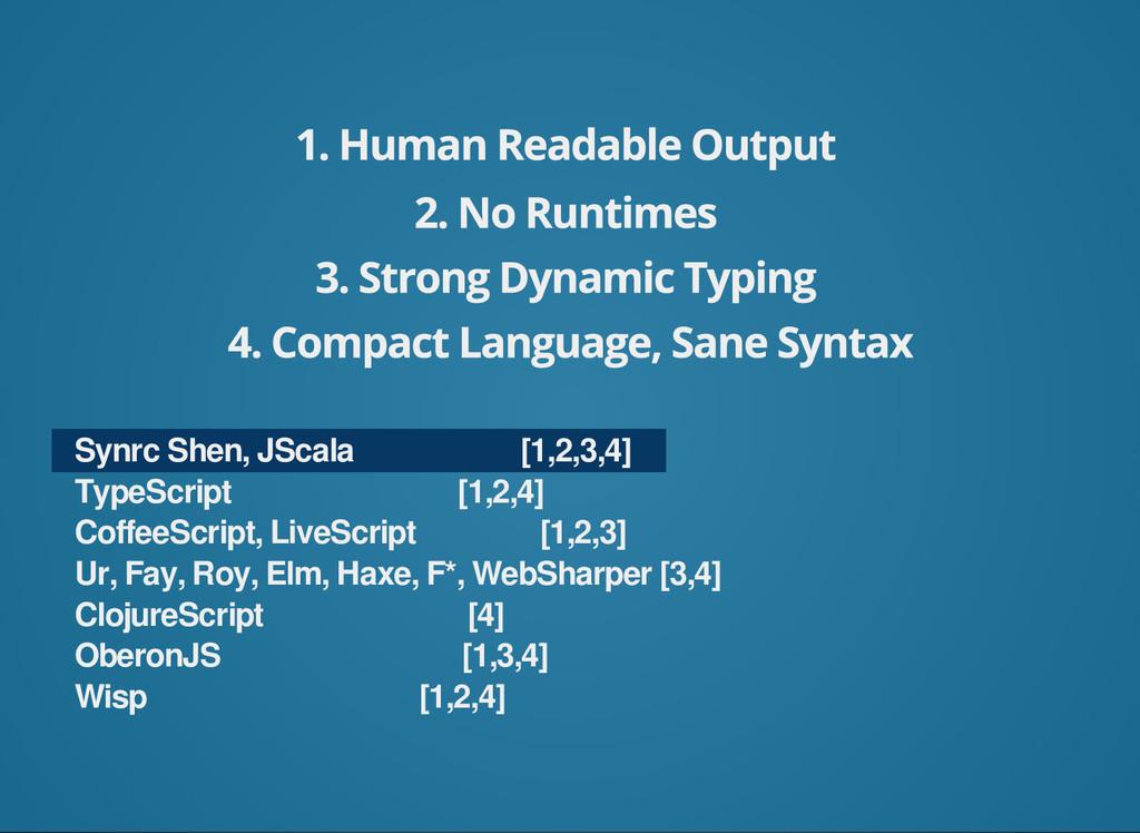 Synrc Shen, JScala [1,2,3,4] TypeScript [1,2,4]...