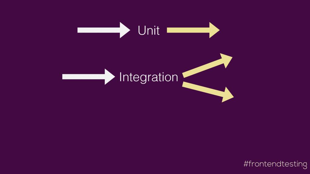 #frontendtesting Unit Integration