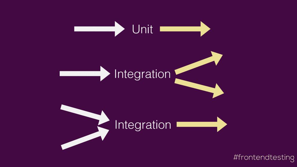 #frontendtesting Unit Integration Integration
