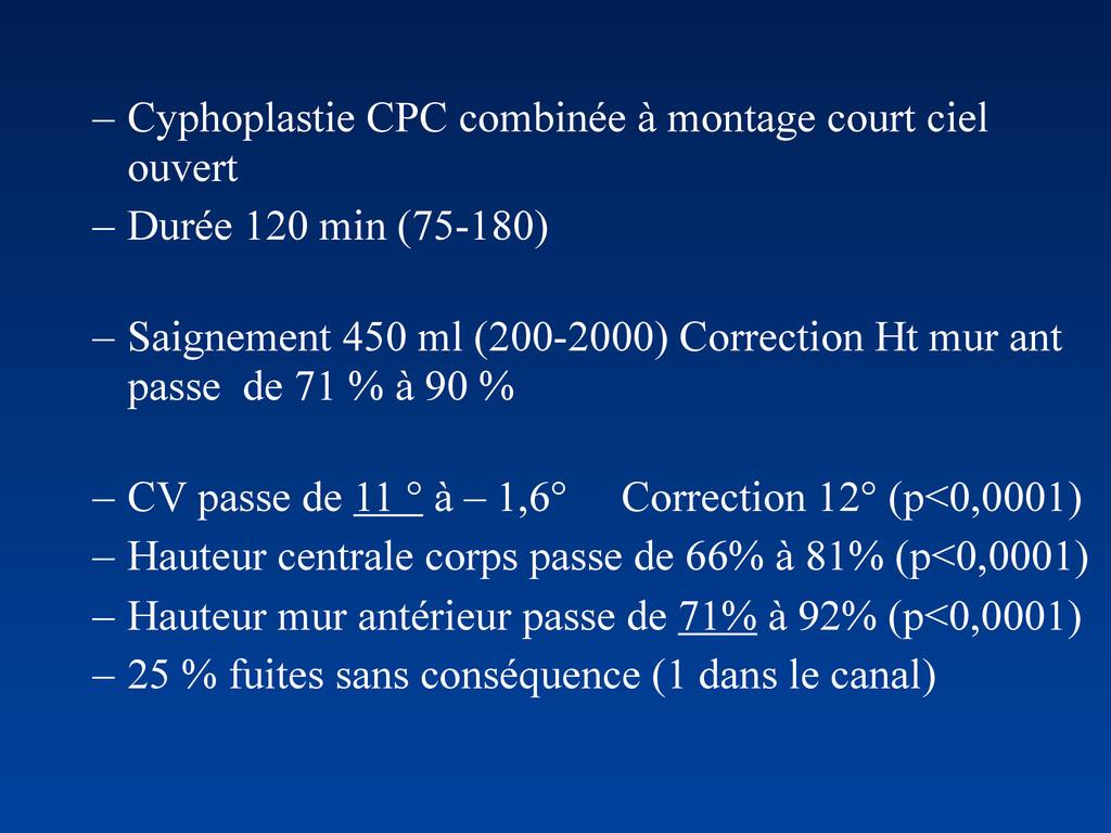 – Cyphoplastie CPC combinée à montage court cie...