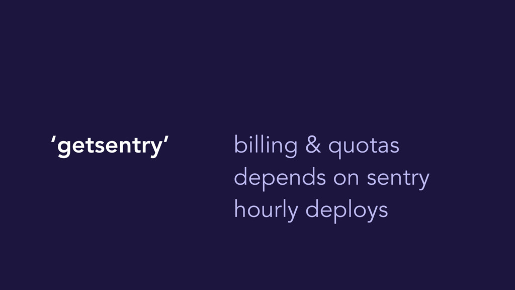 'getsentry' billing & quotas depends on sentry ...