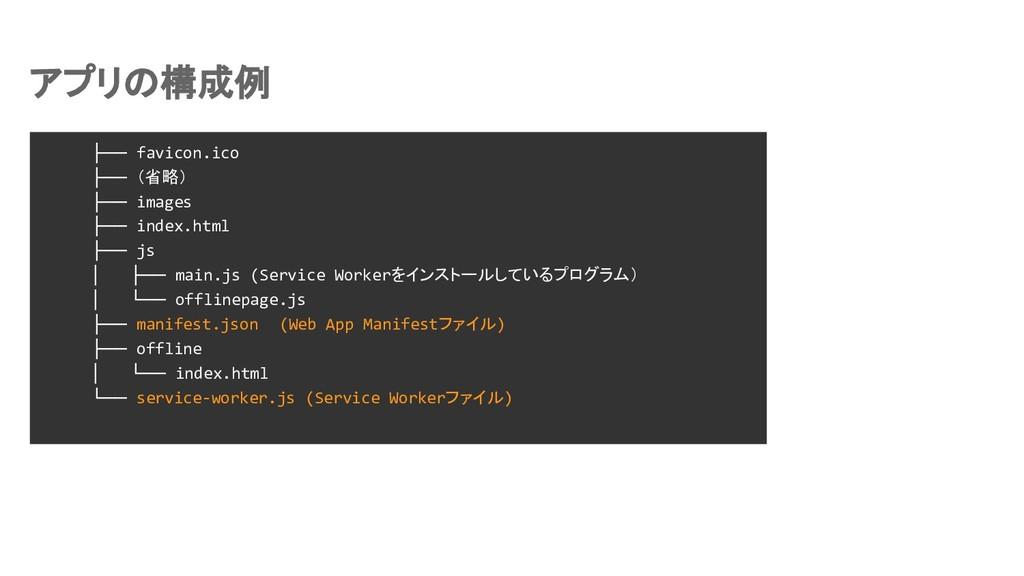 アプリの構成例 ├── favicon.ico ├── (省略) ├── images ├──...