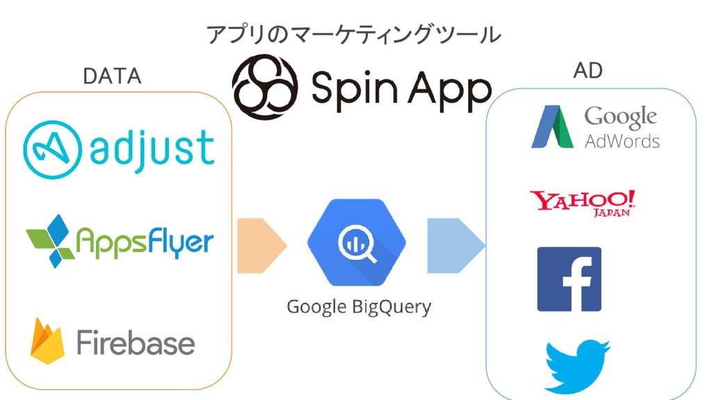 DATA AD アプリのマーケティングツール