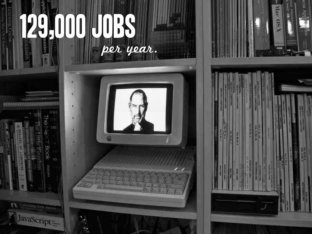 129,000 jobs per year.