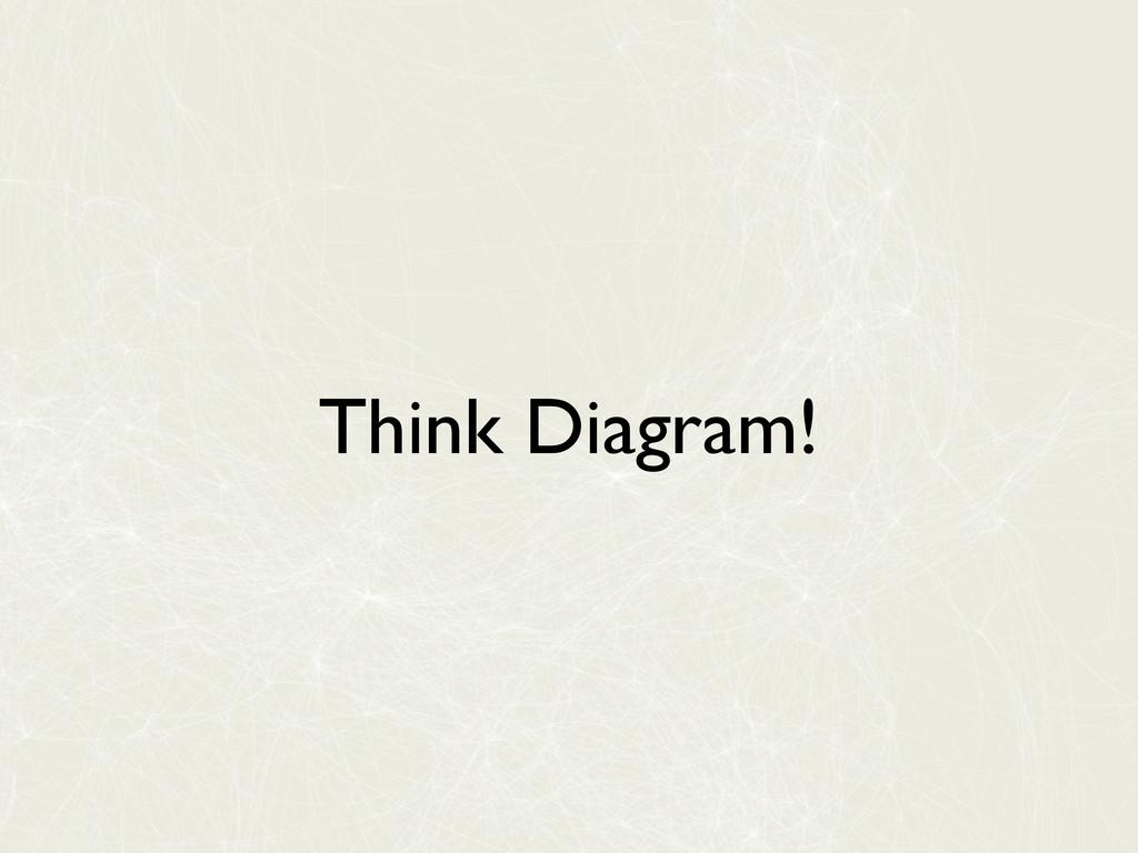 Think Diagram!