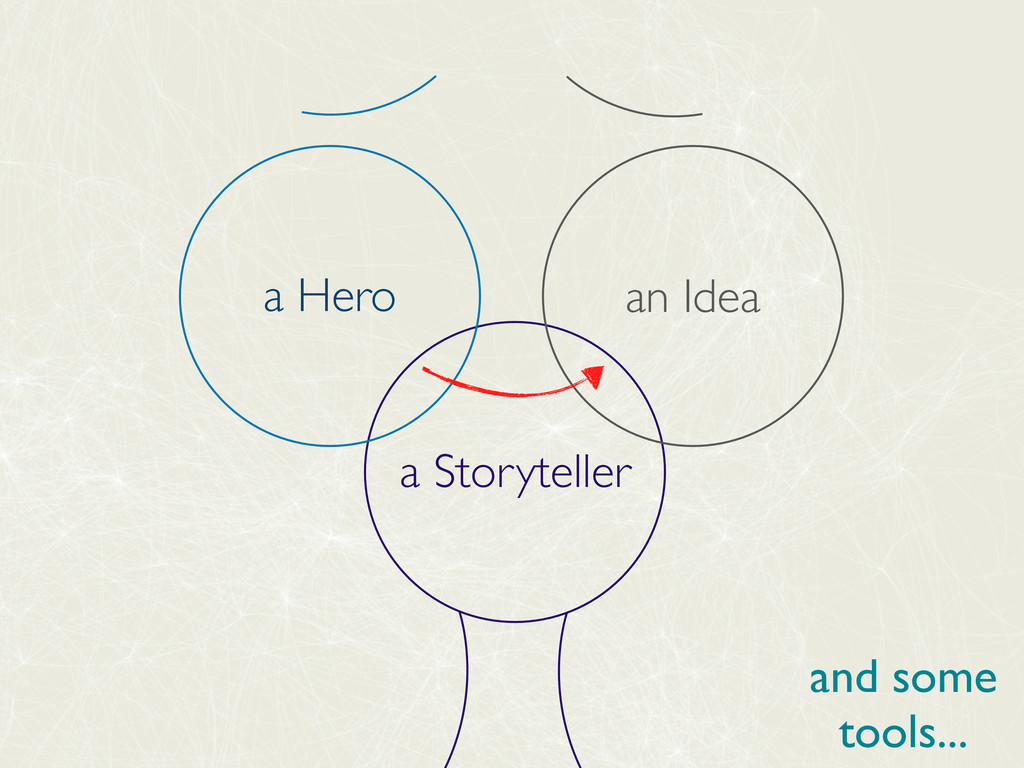 a Storyteller an Idea a Hero and some tools...