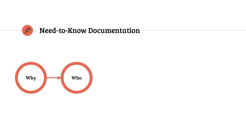 Why Who Need-to-Know Documentation