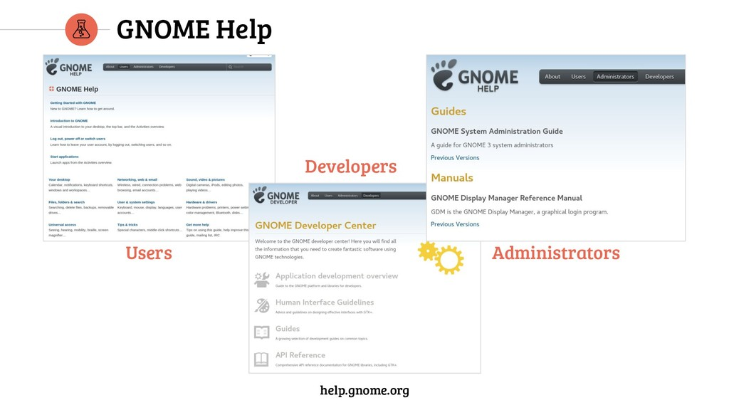GNOME Help help.gnome.org Users Developers Admi...