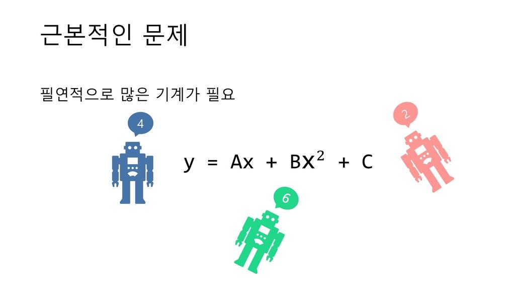근본적인 문제 y = Ax + Bx! + C 2 필연적으로 많은 기계가 필요 4