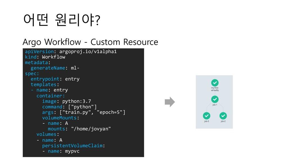 어떤 원리야? Argo Workflow - Custom Resource apiVers...