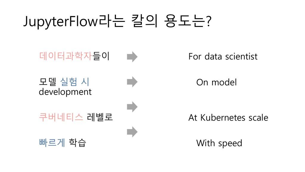 JupyterFlow라는 칼의 용도는? 데이터과학자들이 For data scienti...