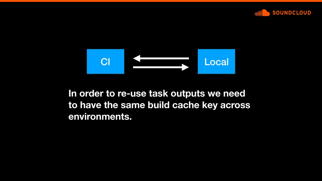 Local CI In order to re-use task outputs we nee...