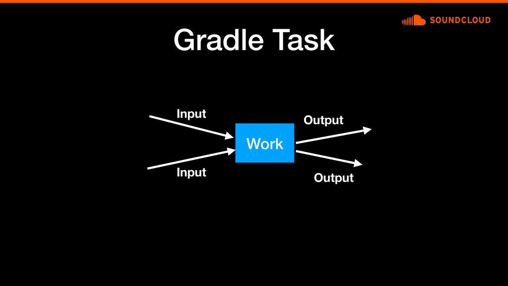 Gradle Task Work Input Input Output Output