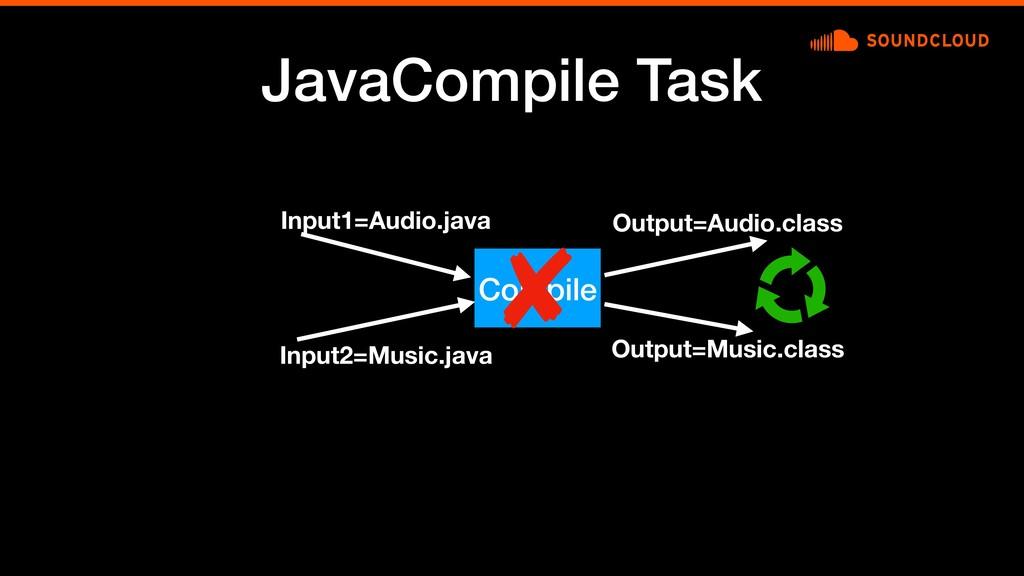 JavaCompile Task Compile Input1=Audio.java Inpu...