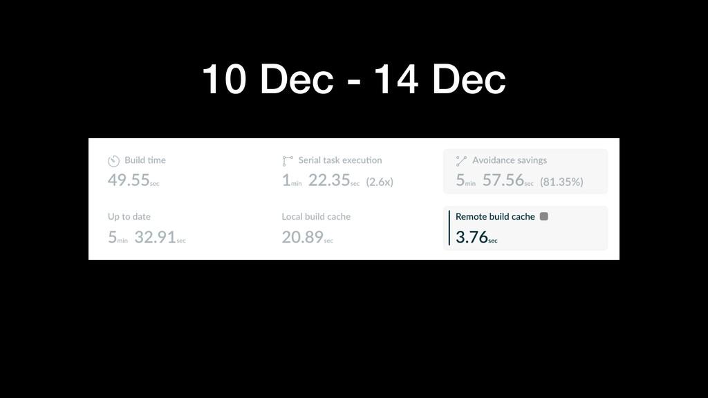 10 Dec - 14 Dec