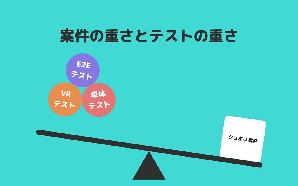 案件の重さとテストの重さ ショボい案件 単体  テスト VR  テスト E2E  テスト