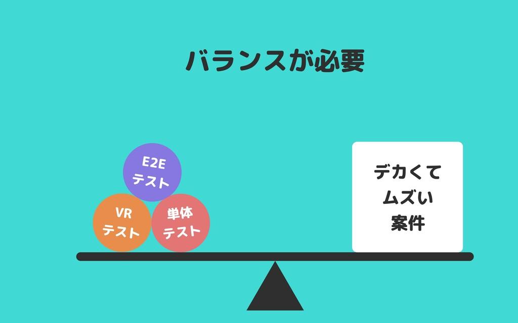 バランスが必要 デカくて  ムズい  案件 単体  テスト VR  テスト E2E  テスト