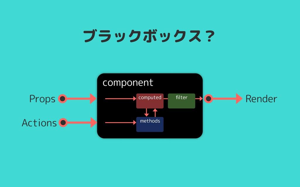 ブラックボックス? Props Render Actions component comput...