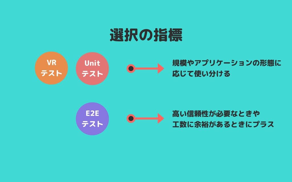 Unit  テスト VR  テスト E2E  テスト 規模やアプリケーションの形態に 応じて使...