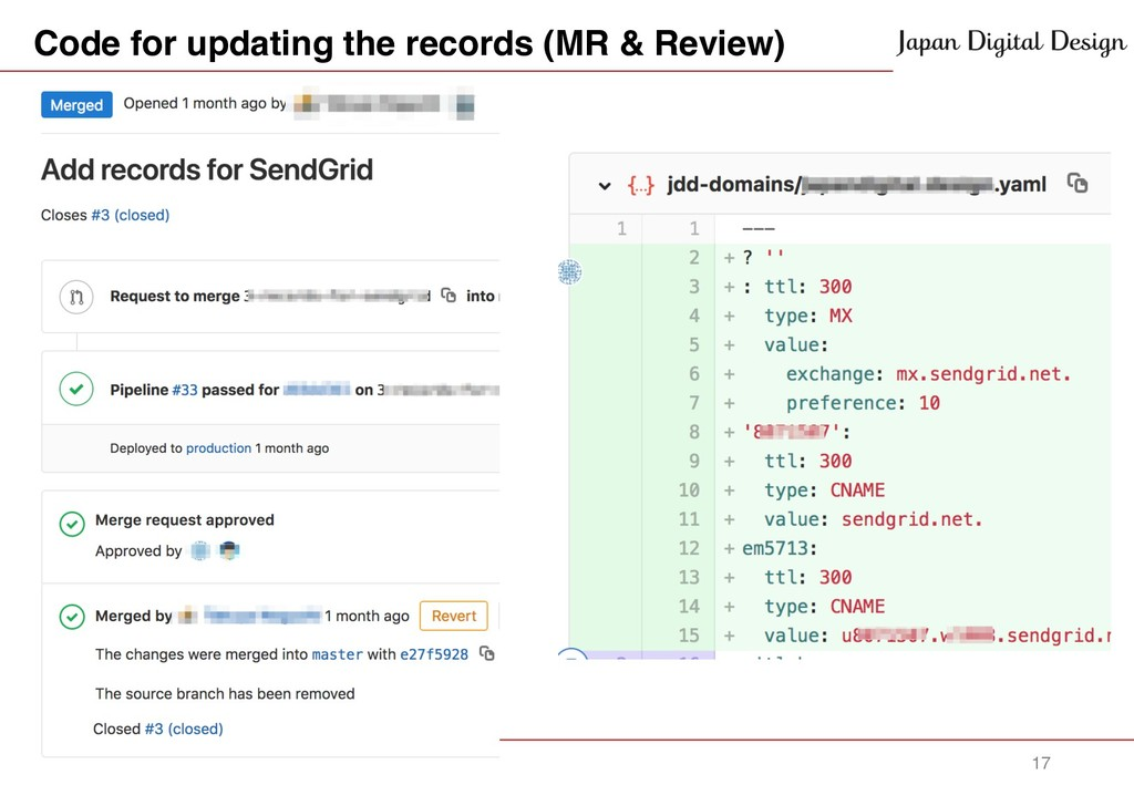 17 Code for updating the records (MR & Review)
