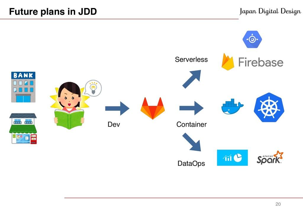 20 Future plans in JDD Serverless Container Dev...