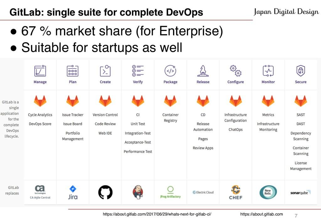 GitLab: single suite for complete DevOps ! 67 %...