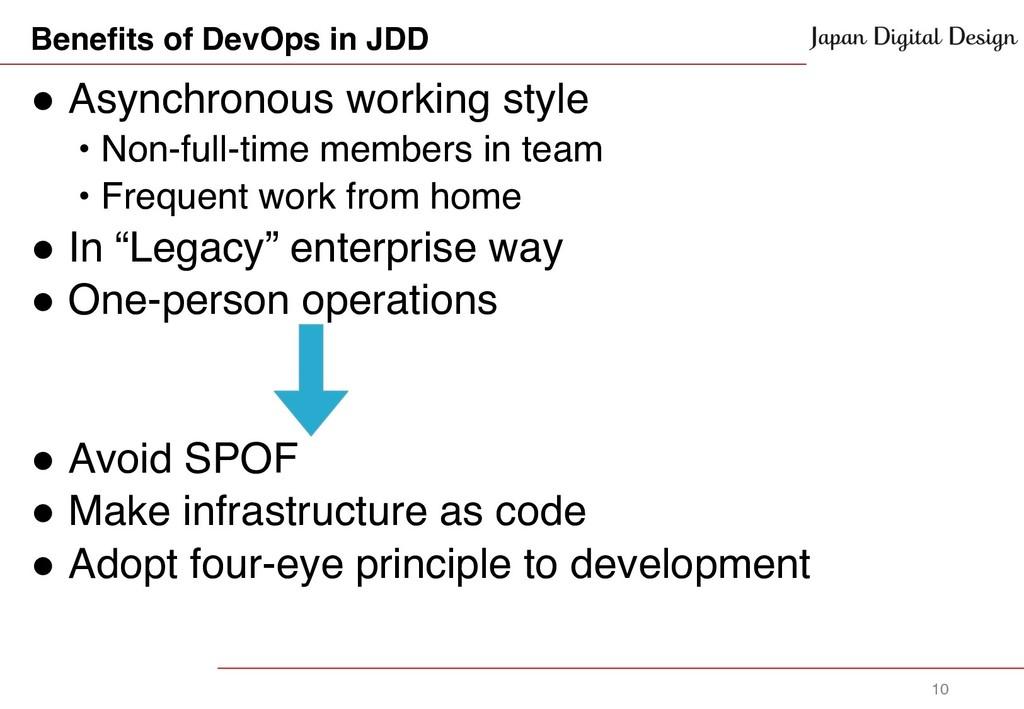 Benefits of DevOps in JDD ! Asynchronous workin...