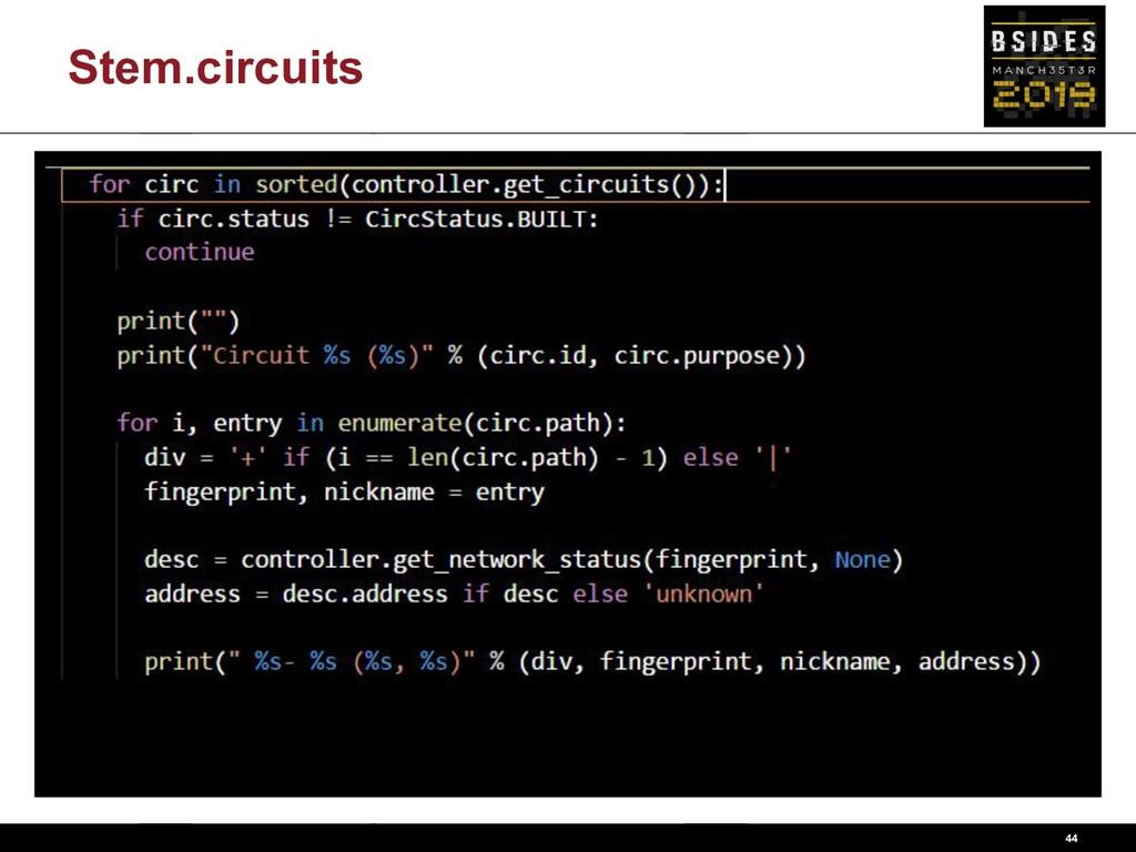 Stem.circuits 44