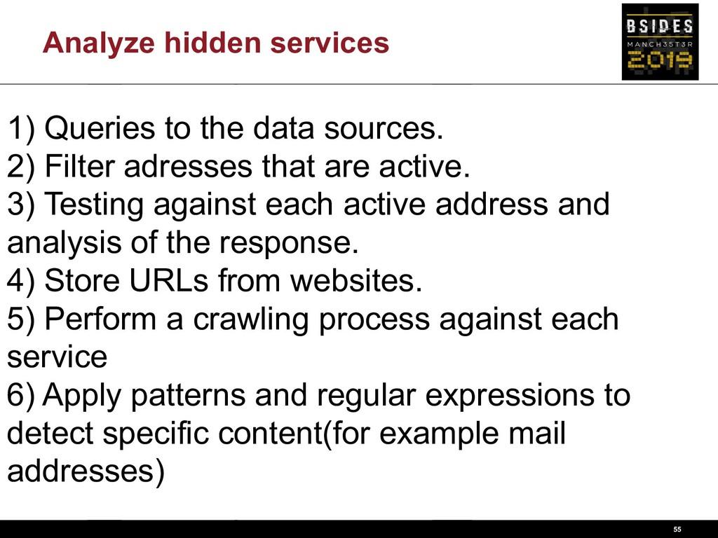 Analyze hidden services 55 1) Queries to the da...