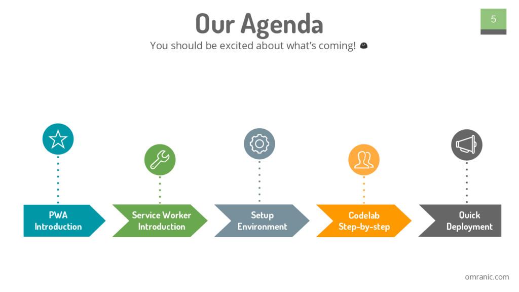 omranic.com Our Agenda You should be excited ab...
