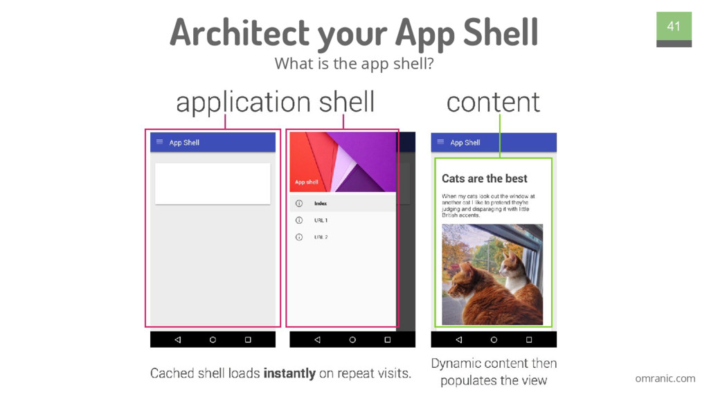 omranic.com Architect your App Shell What is th...