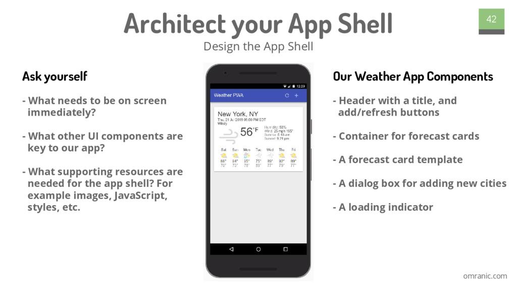 omranic.com Architect your App Shell Design the...