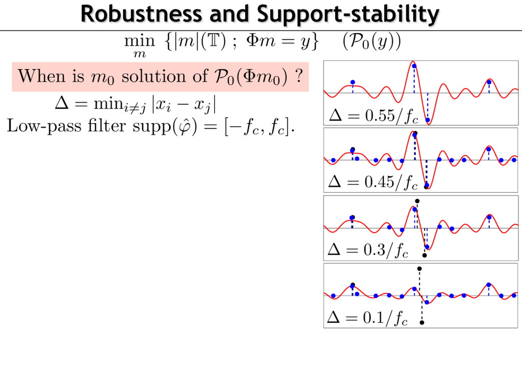(P0(y)) Robustness and Support-stability = 0.55...