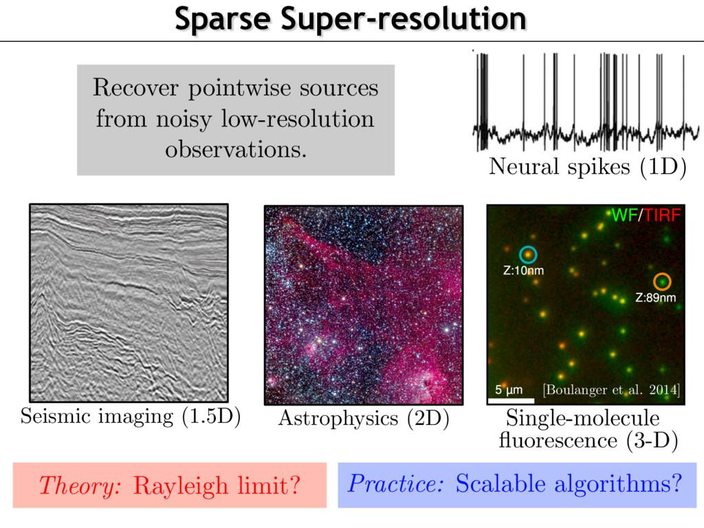 Sparse Super-resolution Neural spikes (1D) Astr...