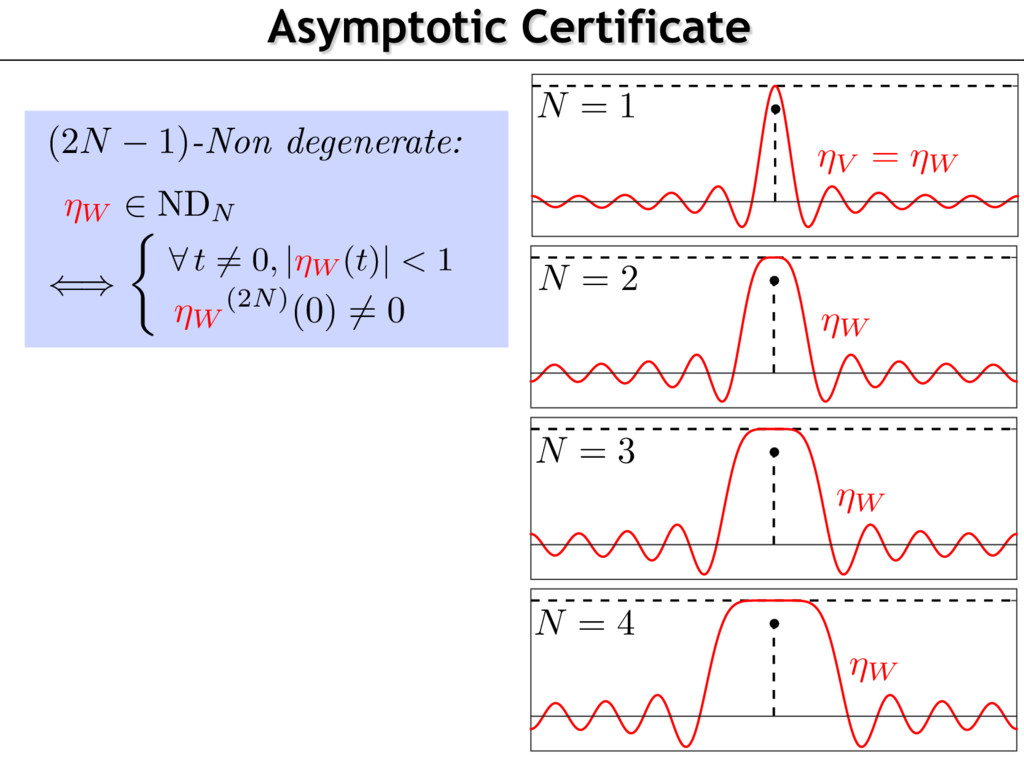 Asymptotic Certificate 1 1 1 1 ⌘V = ⌘W ⌘W ⌘W ⌘W...