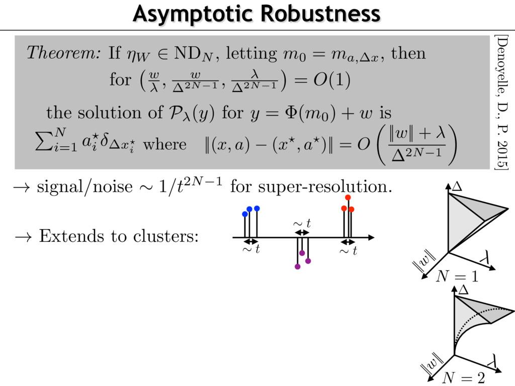 Asymptotic Robustness ||w || N = 2 ||w || N = 1...
