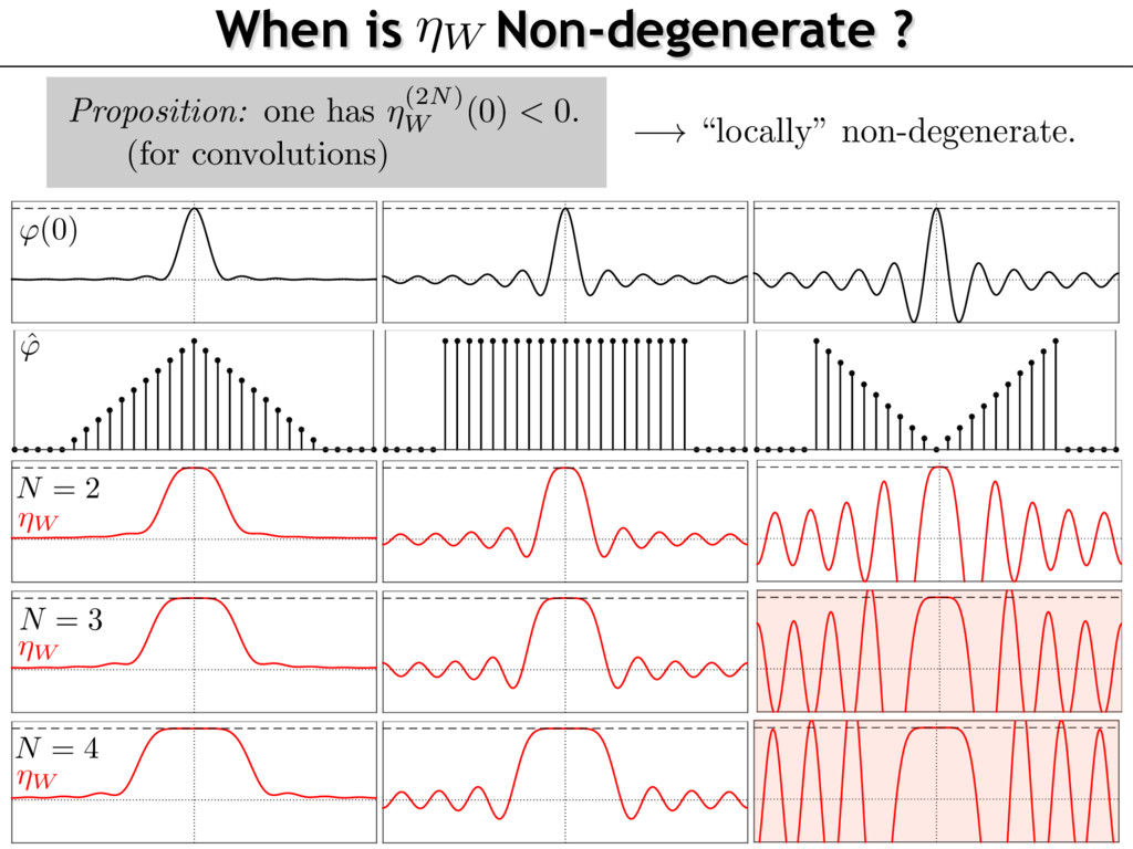 When is Non-degenerate ? ⌘W Proposition: one ha...