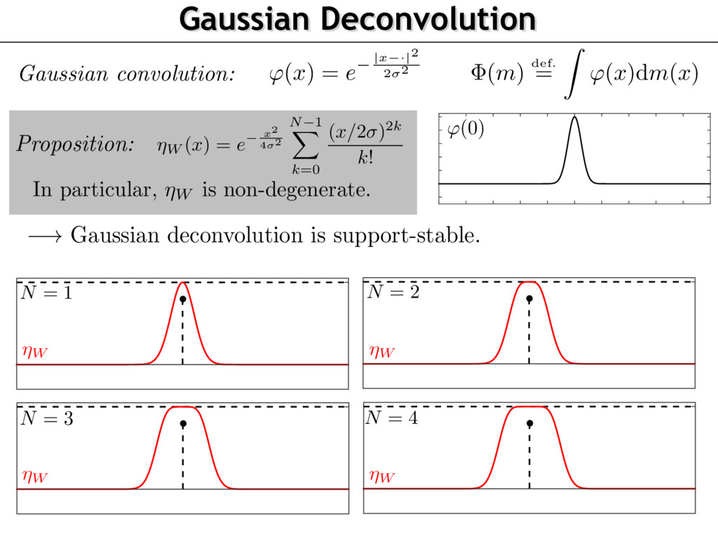 Gaussian Deconvolution Gaussian convolution: Pr...