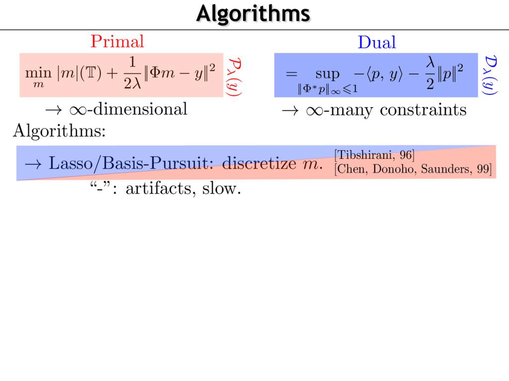 Algorithms min m |m|(T) + 1 2 || m y||2 P (y) D...